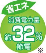 省エネ32%