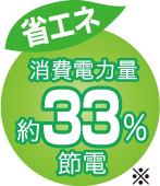 省エネ33%